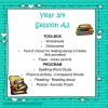 Years 3/4 Session A Program 2