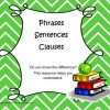 Sentences, Clauses & Phrases