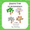 Season Behaviour Management Tool: 12 pages