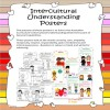 Intercultural Understanding Posters (colour/b&w)