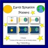 Earth Rotation Posters for the classroom