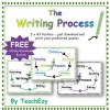 The Writing Process Poster Free Resource