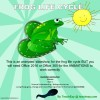 Frog Life Cycle Animated PowerPoint