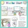 Weather Chart Doodle Art