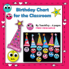 Birthday Chart for the Classroom