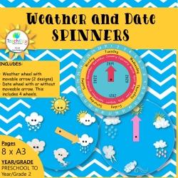 Science Posters - TeachEzy